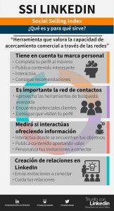 infografía ssi de linkedin