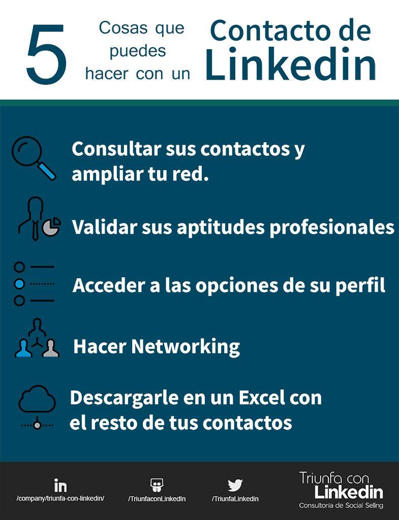 infografía usos contacto linkedin