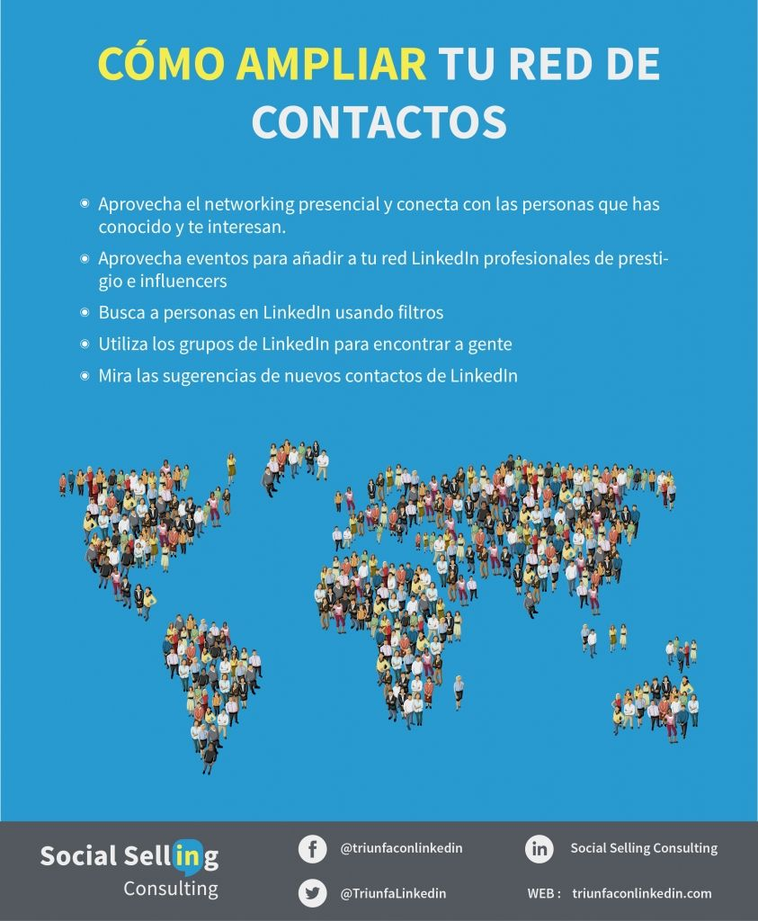 Red de contactos - cómo ampliarla