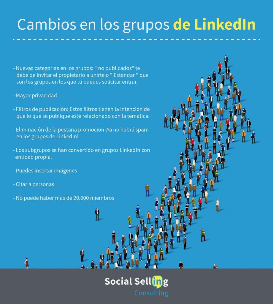 Grupos de LinkedIn - Cambios