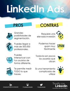 LinkedIn Ads pros y cons en una Infografía