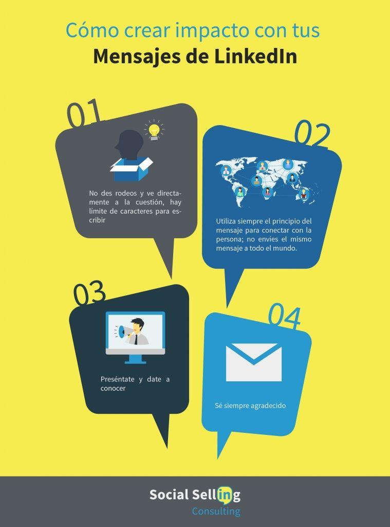 Mensajes en linkedin - Cómo crear impacto