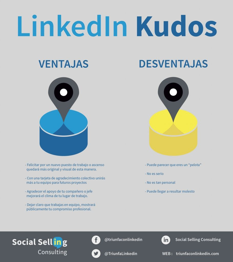 Linkedin Kudos- Infografía