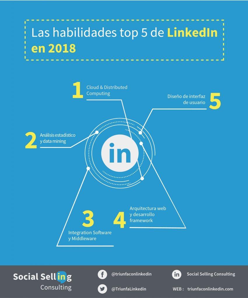 Las habilidades top 5 de LinkedIn en 2018