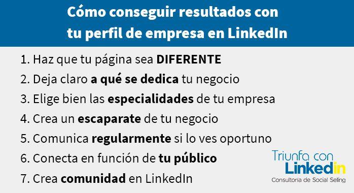como conseguir resultados perfil empresa linkedin