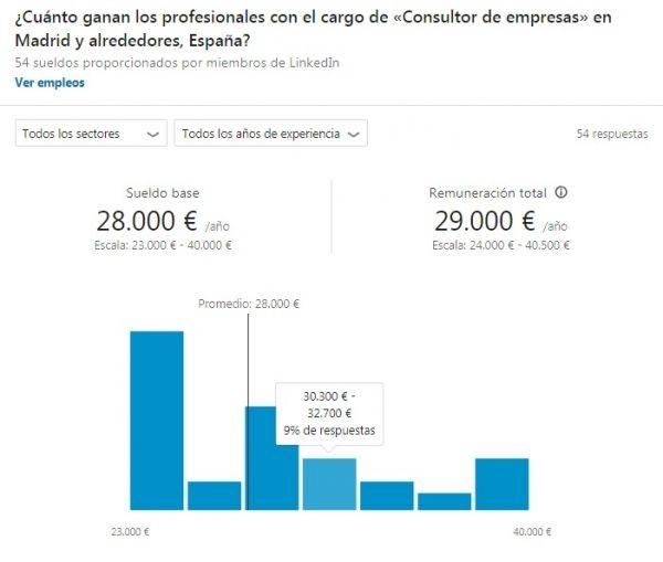 LinkedIn Salary - Pantalla con información sueldo