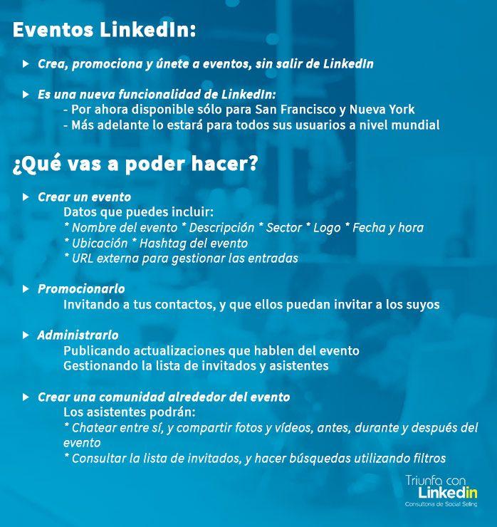 Eventos LinkedIn: Infografía