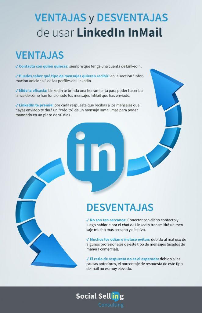 LinkedIn Inmail: ventajas y desventajas