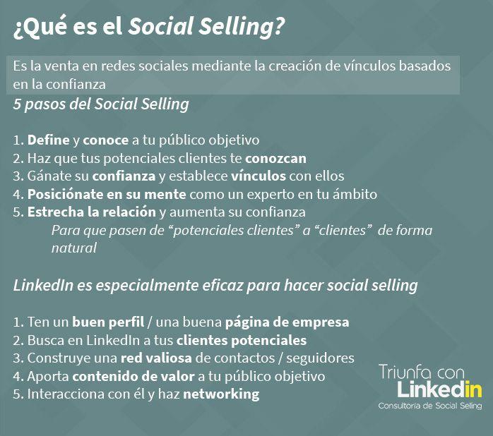 Qué es social selling y cómo aplicarlo en mi negocio - Infografía
