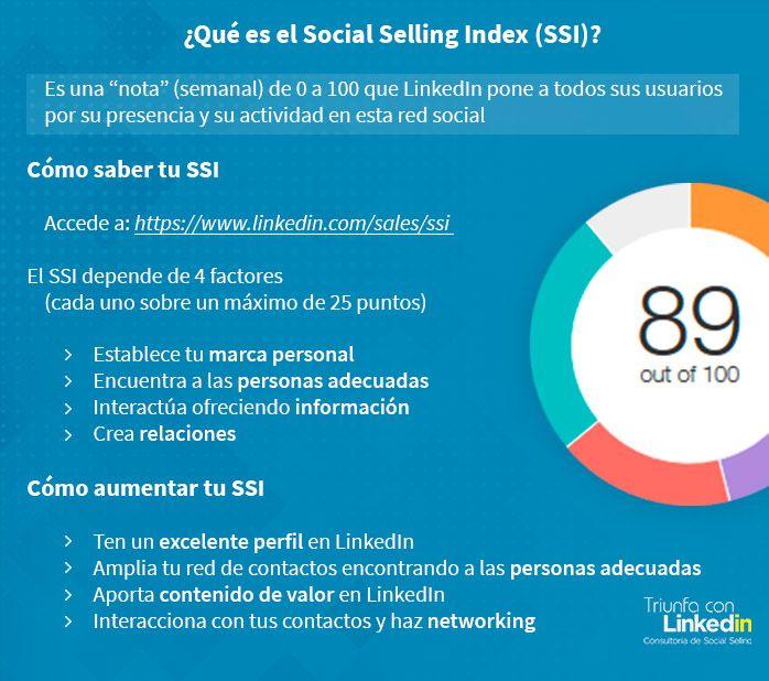 Qué es el Social Selling Index (SSI) y cómo aumentarlo - Infografía
