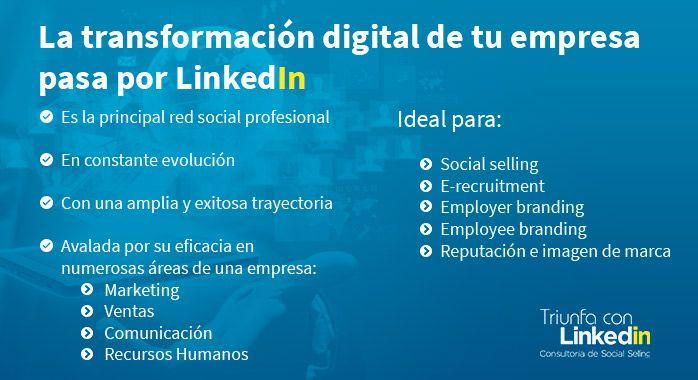 La transformación digital de tu empresa pasa por LinkedIn - Infografía