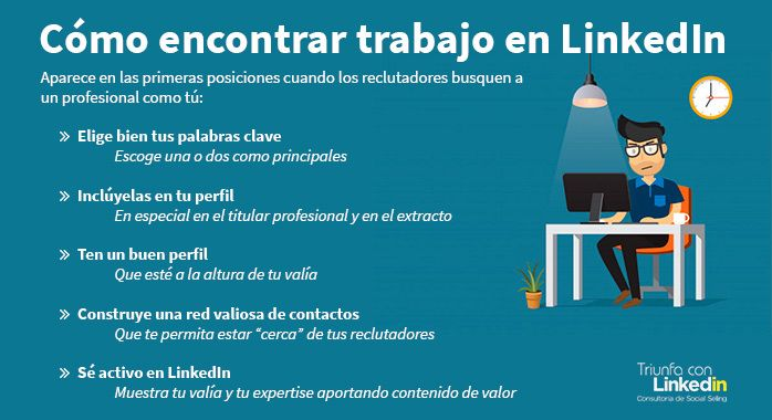Cómo encontrar trabajo en LinkedIn - Infografía