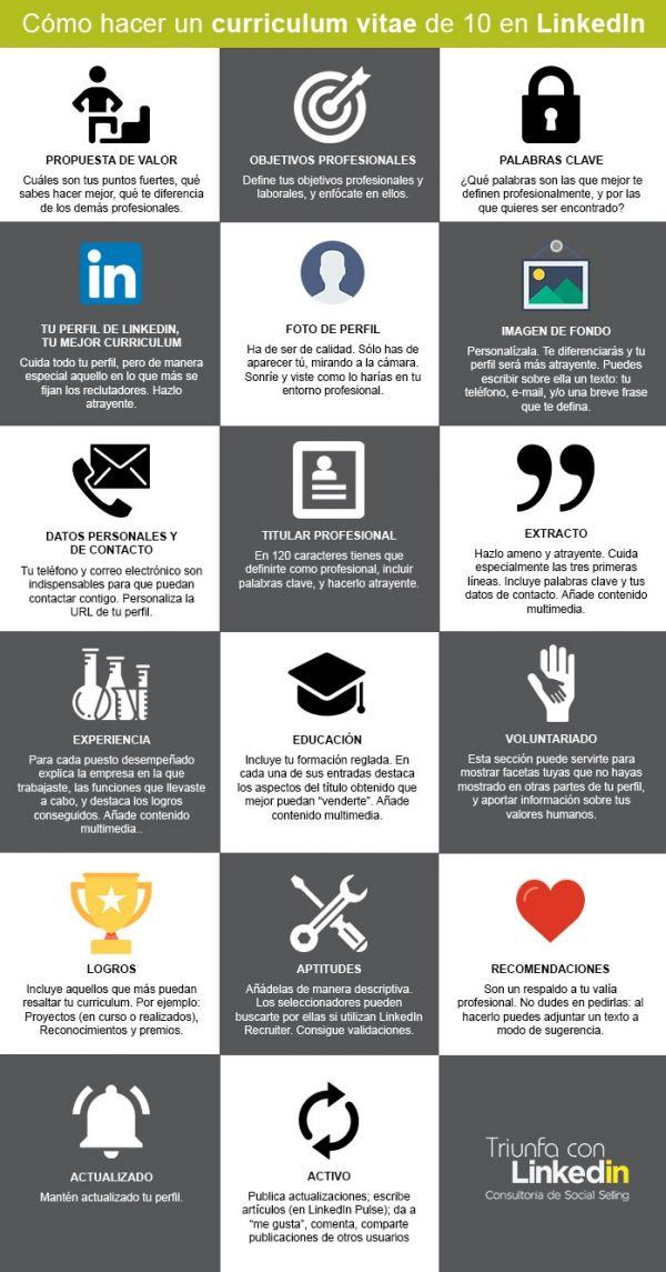 Cómo hacer un curriculum vitae de 10 en LinkedIn - Infografía
