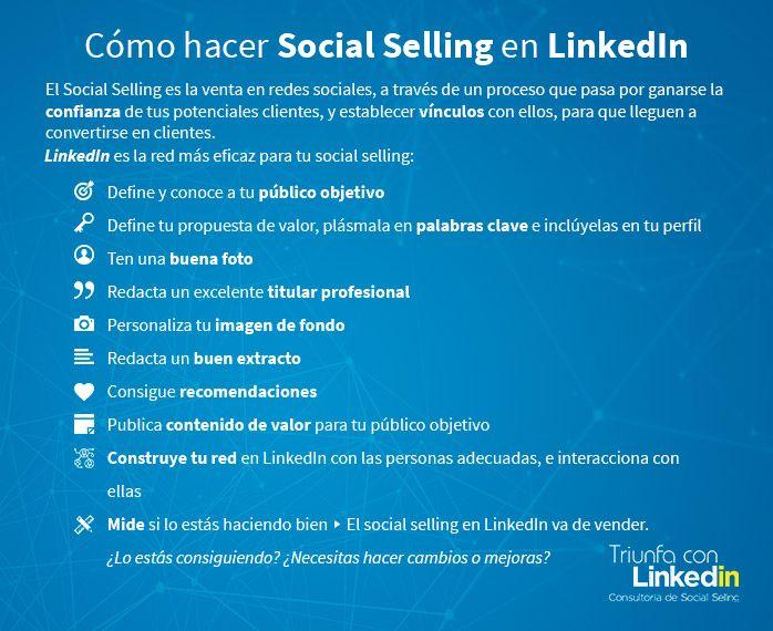 Social Selling en LinkedIn - Infografía