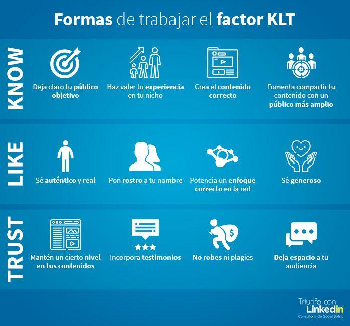Formas de trabajar KLT