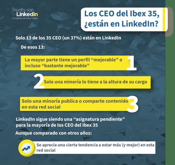 Los CEO del Ibex 35, ¿están en LinkedIn? - Infografía