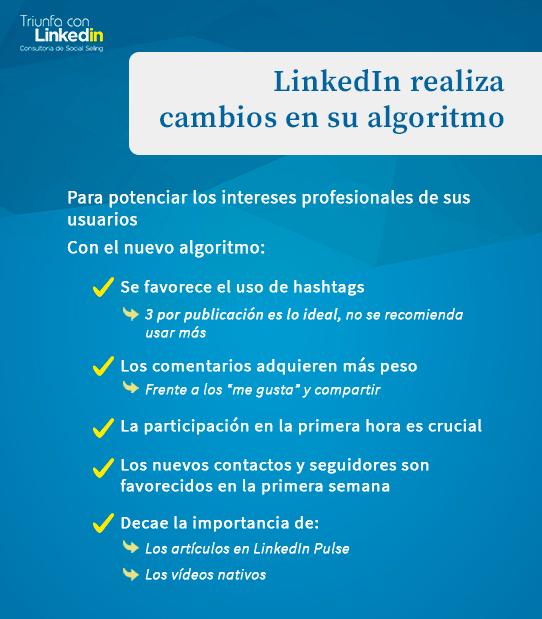 Cambios algoritmo LinkedIn - Infografía