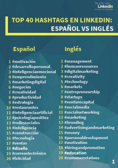 Comparativa TOP hashtag LinkedIn español - inglés: 1 a 20