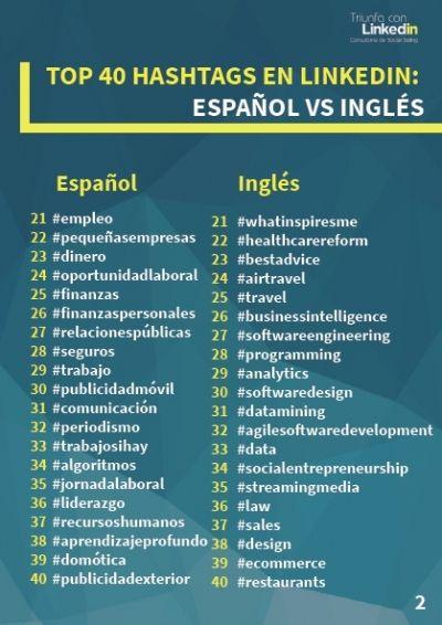 Comparativa TOP hashtag LinkedIn español - inglés: 21 a 40