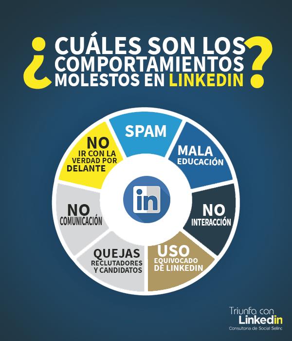 Comportamientos molestos en LinkedIn - Infografía