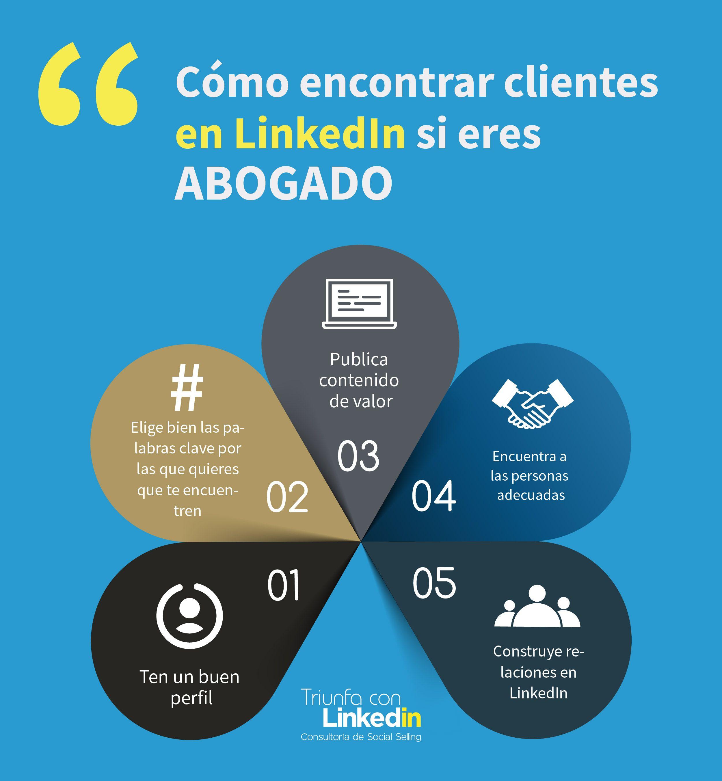 Cómo encontrar clientes en LinkedIn si eres abogado - Infografía