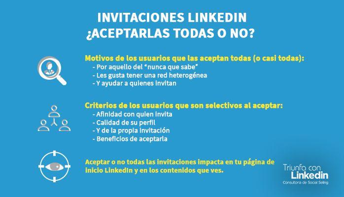Invitaciones LinkedIn, aceptarlas todas o no - Infografía