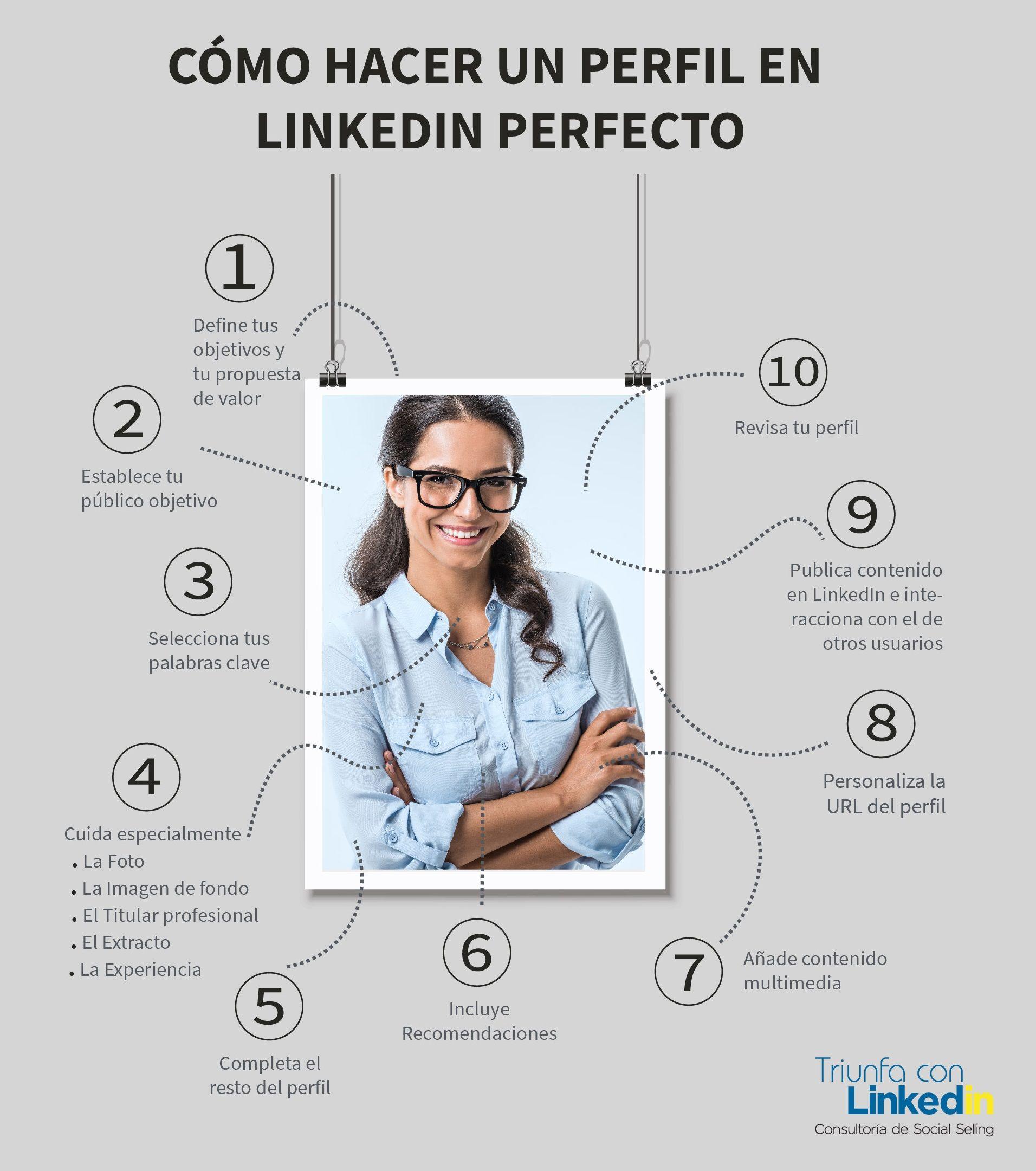 Cómo hacer un perfil en LinkedIn perfecto - Infografía
