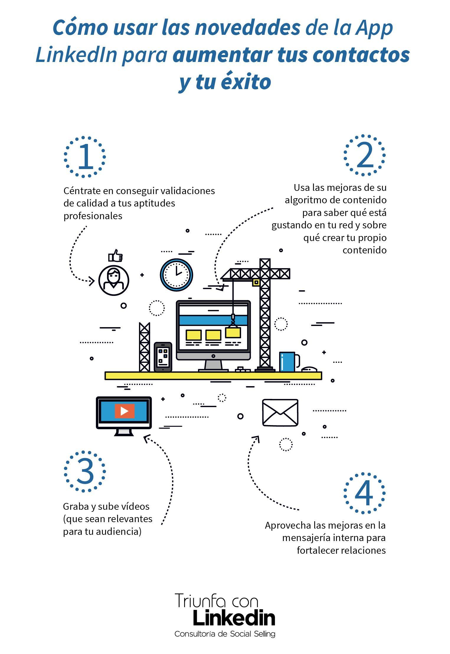 Cómo usar las novedades de la App LinkedIn - Infografía