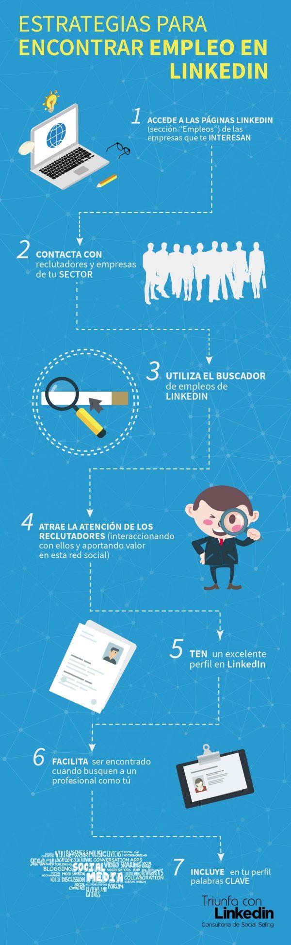Empleo LinkedIn: Estrategias - Infografía
