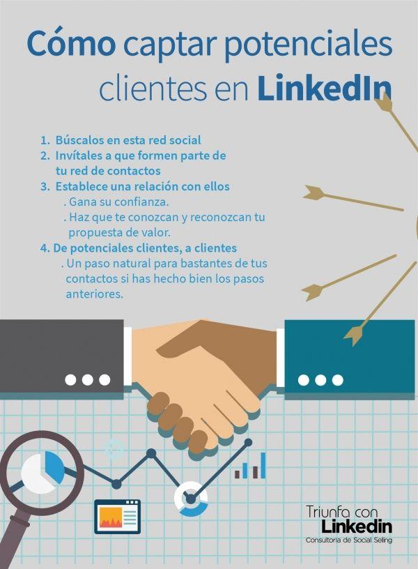 Olvida las llamadas en frío. Cómo captar potenciales clientes en LinkedIn - Infografía