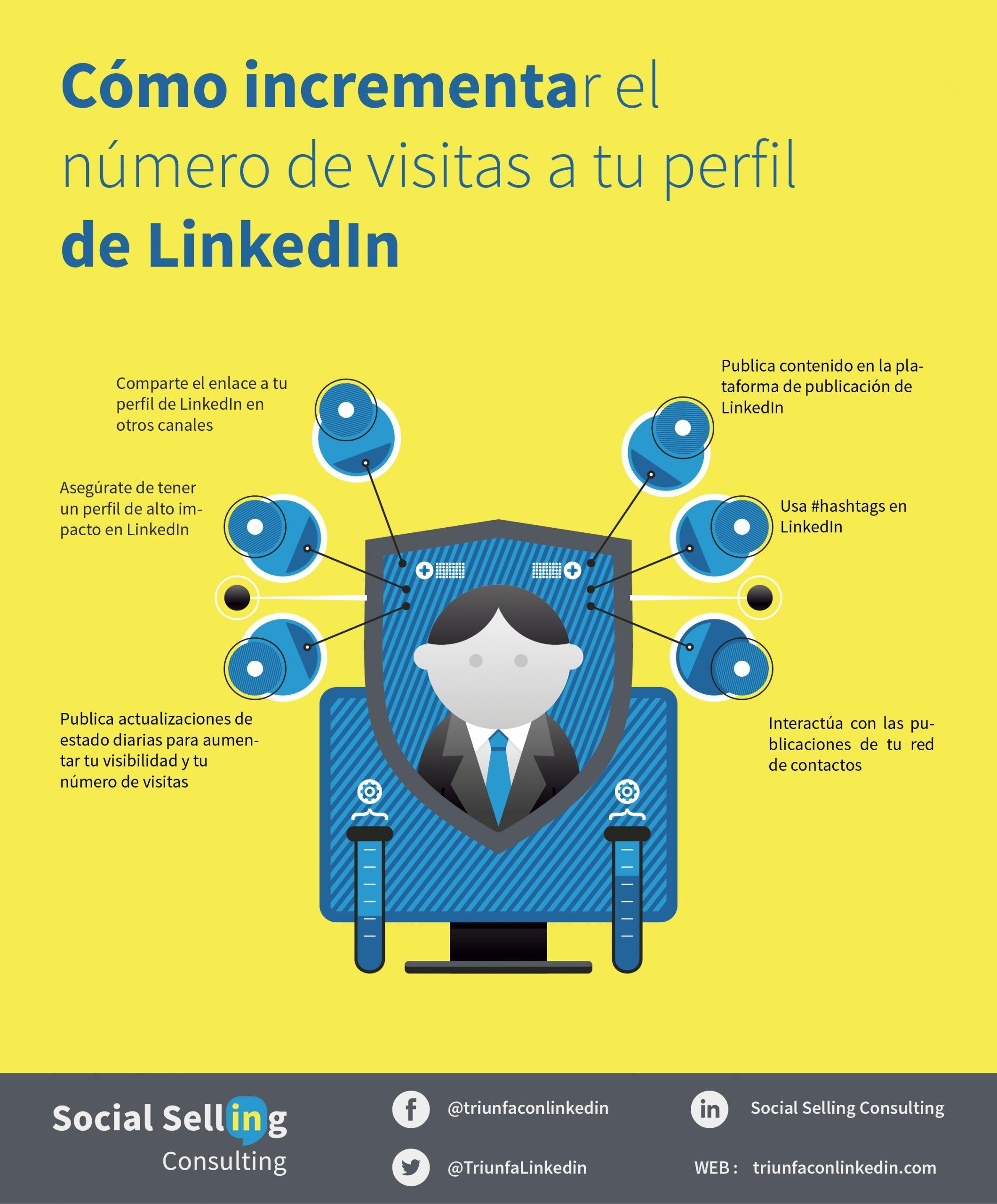 Cómo incrementar el número de visitas a tu perfil de LinkedIn